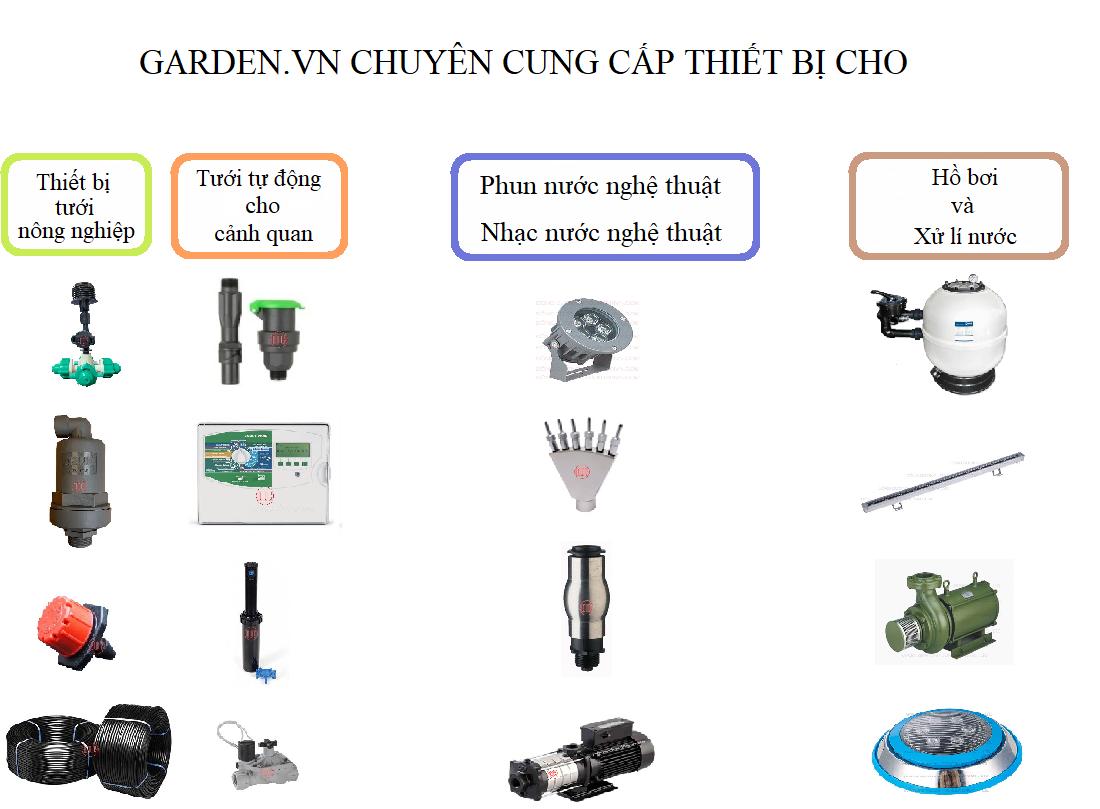 Hướng dẫn đặt hàng trên Garden.vn