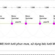 huong-dan-lap-dat-tuoi-phun-mua-ddc02-600×253