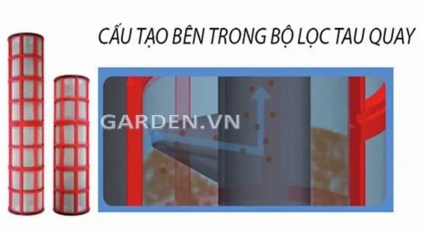 Bộ lọc màng bán tự động 30 m3/h Azud Spiral Clean