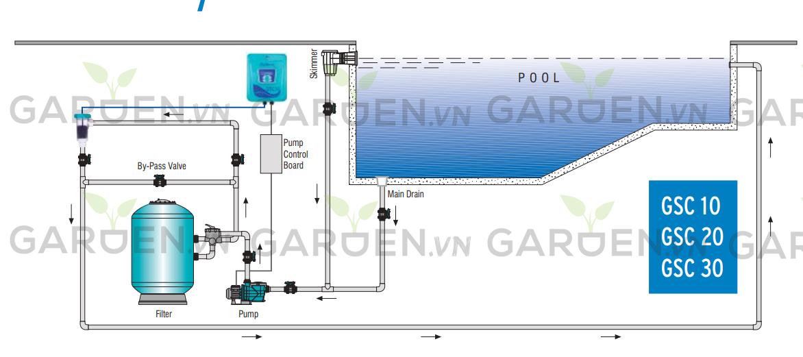 Sơ đồ lắp bộ điện phân muối GSC-30